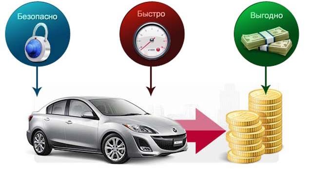 Выкуп кредитных авто Москва